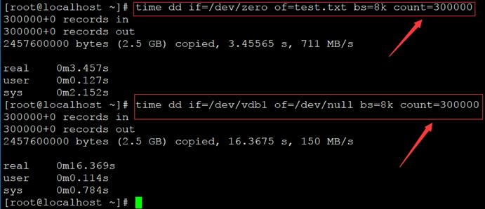 Linux磁盘性能分析