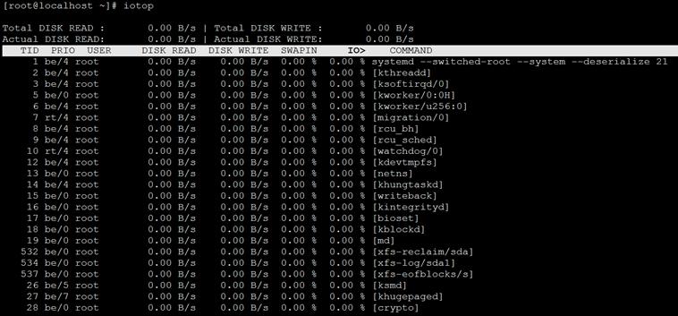 Linux系统IO分析工具iotop