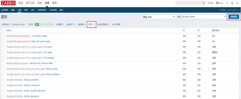 Zabbix监控SSL证书有效期时间